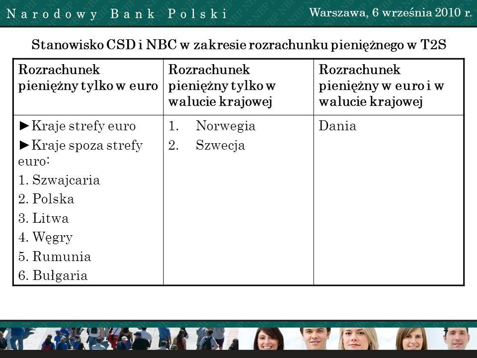 7 Stanowisko CSD i NBC w zakresie rozrachunku pieniężnego w T2S Warszawa, 6 września 2010 r. Rozrachunek pieniężny tylko w euro Rozrachunek pieniężny