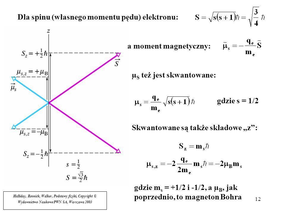 12 Dla spinu (własnego momentu pędu) elektronu: µ S też jest skwantowane: gdzie s = 1/2 gdzie m s = +1/2 i -1/2, a µ B, jak poprzednio, to magneton Bo