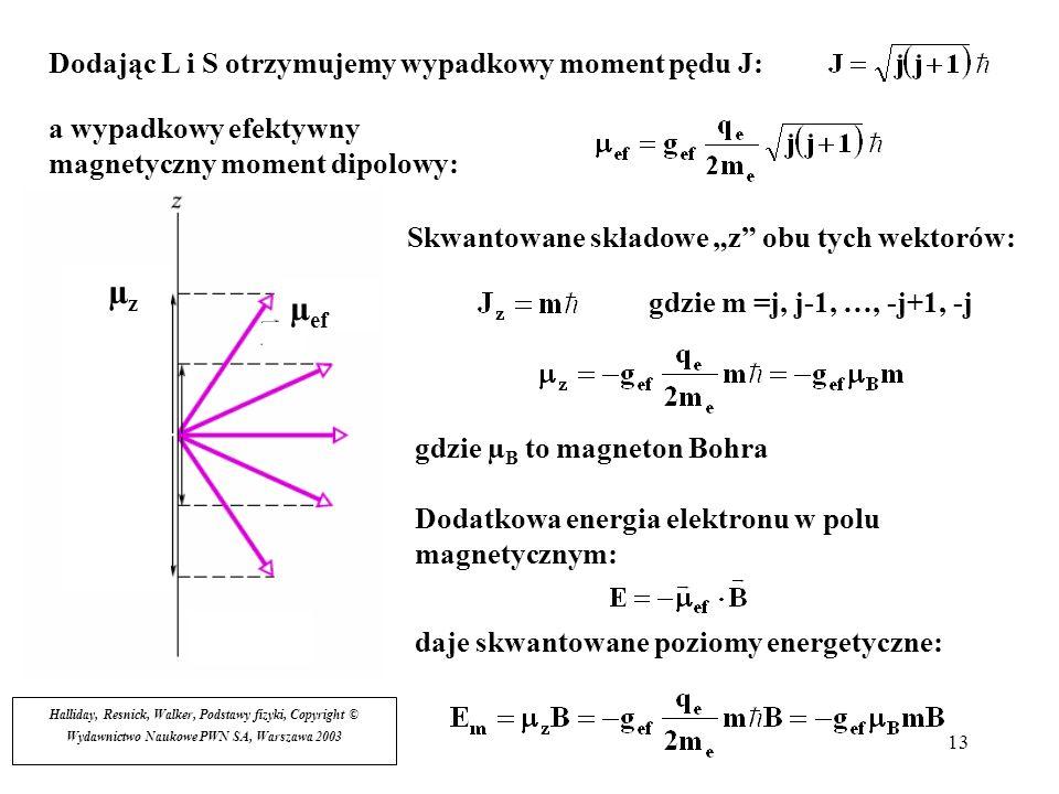 13 Dodając L i S otrzymujemy wypadkowy moment pędu J: a wypadkowy efektywny magnetyczny moment dipolowy: Skwantowane składowe z obu tych wektorów: gdz