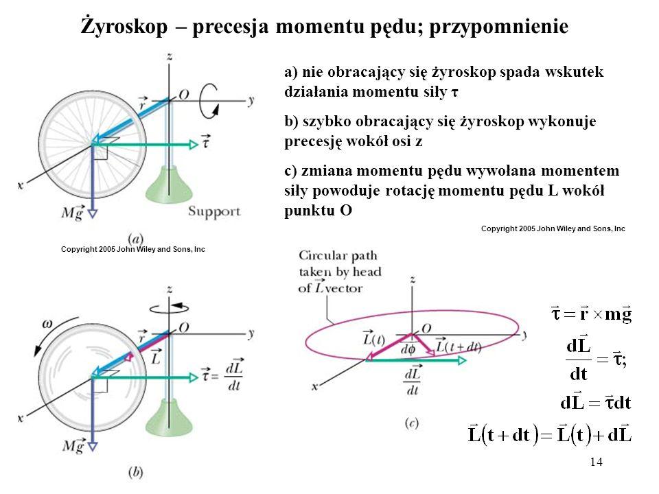 14 Copyright 2005 John Wiley and Sons, Inc Żyroskop – precesja momentu pędu; przypomnienie a) nie obracający się żyroskop spada wskutek działania mome