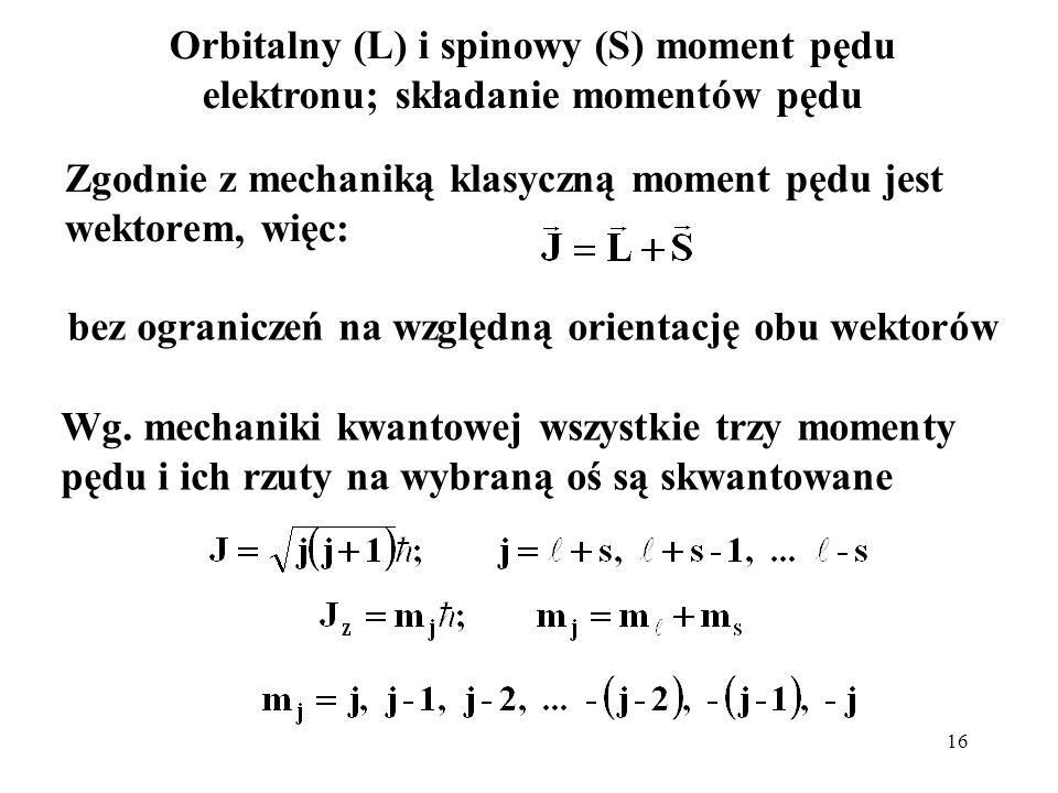 16 Orbitalny (L) i spinowy (S) moment pędu elektronu; składanie momentów pędu Zgodnie z mechaniką klasyczną moment pędu jest wektorem, więc: bez ogran