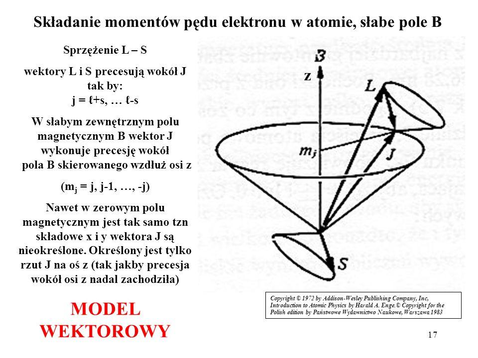 17 Składanie momentów pędu elektronu w atomie, słabe pole B Sprzężenie L – S wektory L i S precesują wokół J tak by: j = +s, … -s W słabym zewnętrznym