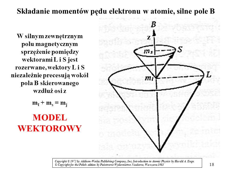 18 W silnym zewnętrznym polu magnetycznym sprzężenie pomiędzy wektorami L i S jest rozerwane, wektory L i S niezależnie precesują wokół pola B skierow