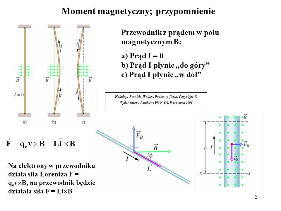2 Moment magnetyczny; przypomnienie Przewodnik z prądem w polu magnetycznym B: a) Prąd I = 0 b) Prąd I płynie do góry c) Prąd I płynie w dół Halliday,