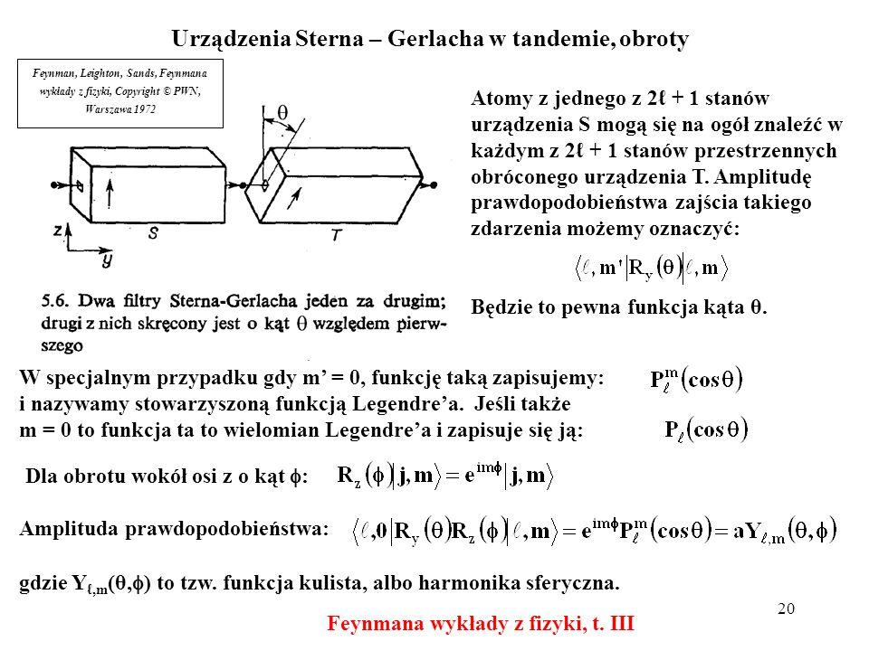 20 Urządzenia Sterna – Gerlacha w tandemie, obroty Atomy z jednego z 2 + 1 stanów urządzenia S mogą się na ogół znaleźć w każdym z 2 + 1 stanów przest