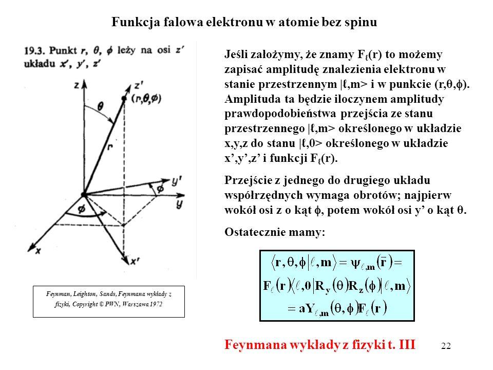 22 Funkcja falowa elektronu w atomie bez spinu Jeśli założymy, że znamy F (r) to możemy zapisać amplitudę znalezienia elektronu w stanie przestrzennym