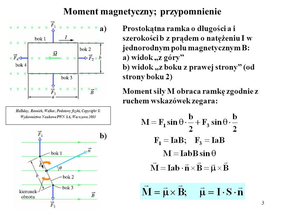 3 Moment magnetyczny; przypomnienie Prostokątna ramka o długości a i szerokości b z prądem o natężeniu I w jednorodnym polu magnetycznym B: a) widok z