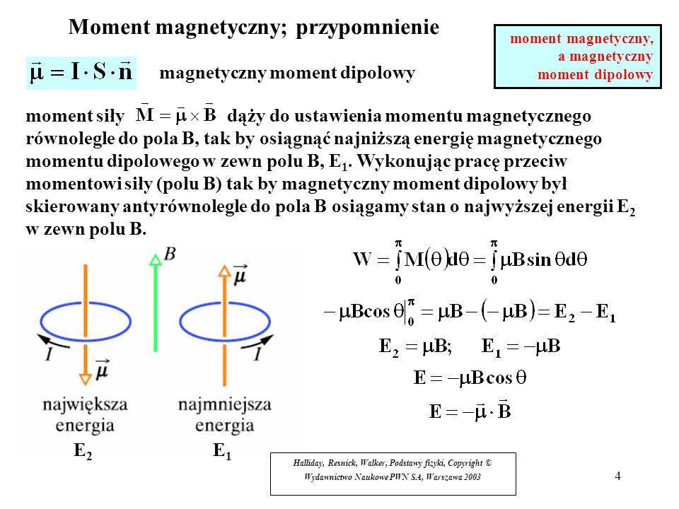 4 Moment magnetyczny; przypomnienie magnetyczny moment dipolowy moment siły dąży do ustawienia momentu magnetycznego równolegle do pola B, tak by osią
