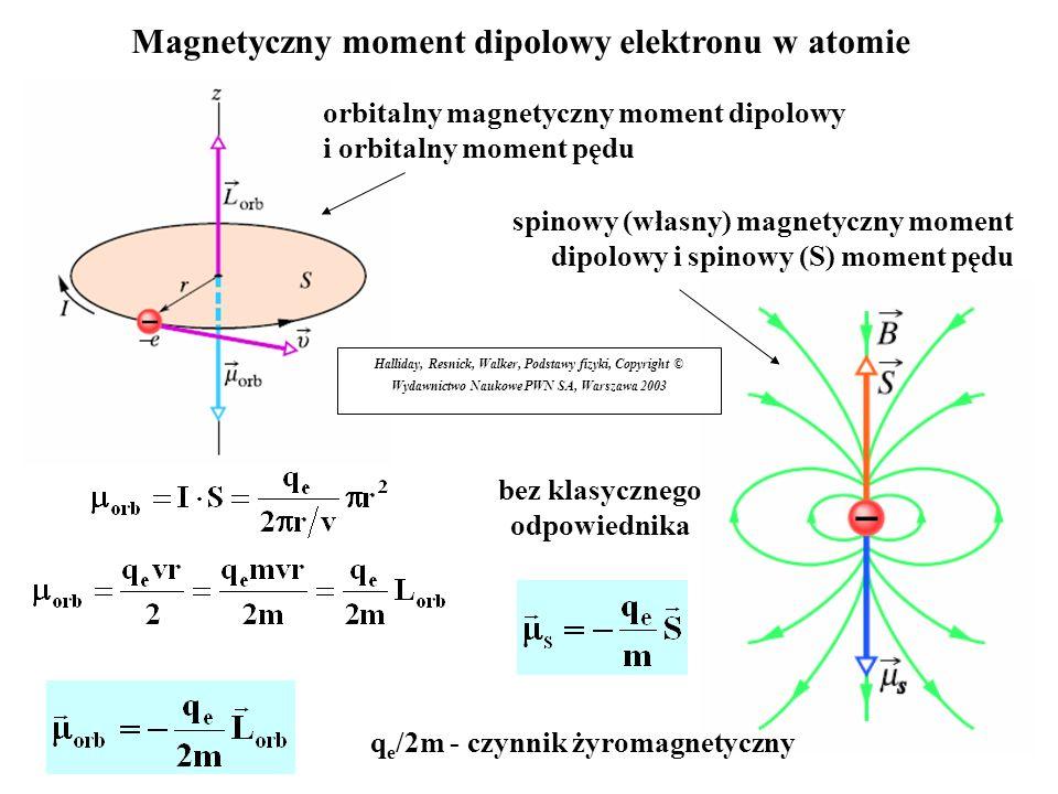 5 Magnetyczny moment dipolowy elektronu w atomie spinowy (własny) magnetyczny moment dipolowy i spinowy (S) moment pędu orbitalny magnetyczny moment d