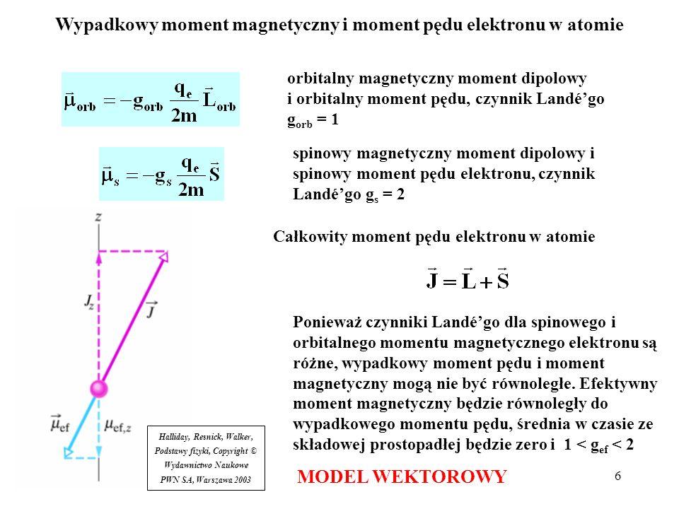 6 Wypadkowy moment magnetyczny i moment pędu elektronu w atomie orbitalny magnetyczny moment dipolowy i orbitalny moment pędu, czynnik Landégo g orb =