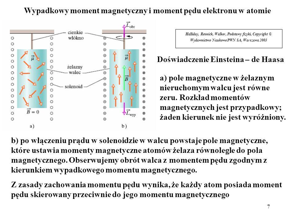 7 Wypadkowy moment magnetyczny i moment pędu elektronu w atomie Doświadczenie Einsteina – de Haasa Halliday, Resnick, Walker, Podstawy fizyki, Copyrig