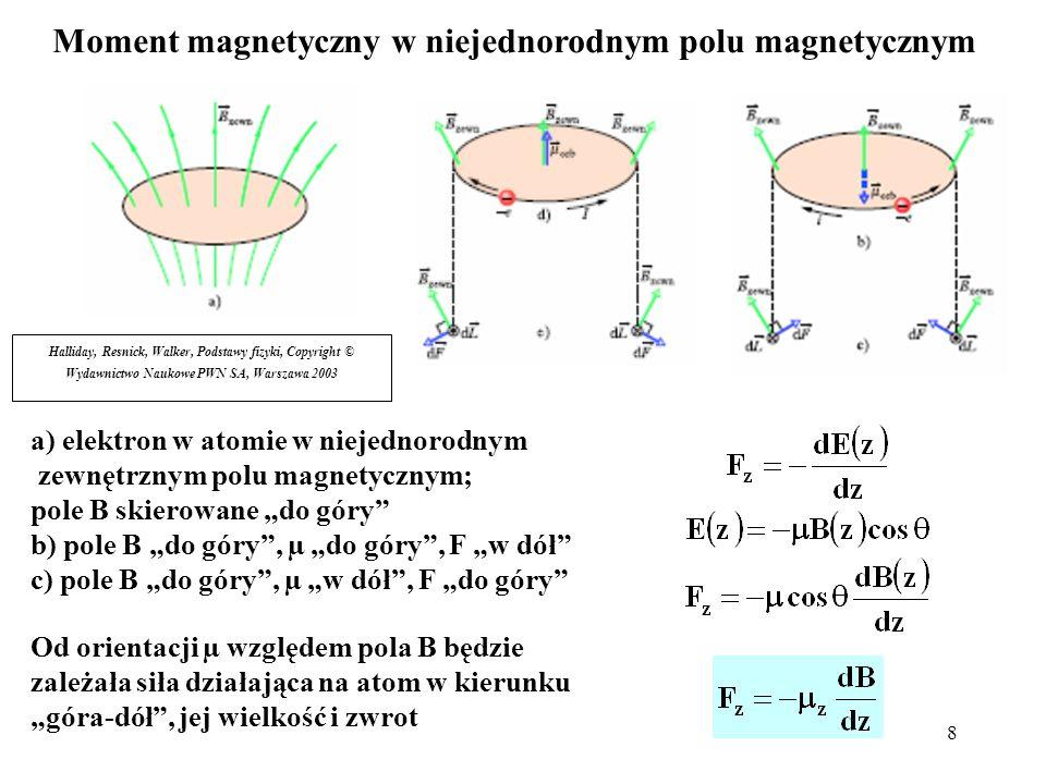 8 Moment magnetyczny w niejednorodnym polu magnetycznym a) elektron w atomie w niejednorodnym zewnętrznym polu magnetycznym; pole B skierowane do góry
