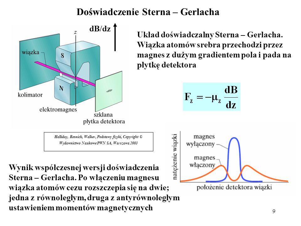 9 Doświadczenie Sterna – Gerlacha Układ doświadczalny Sterna – Gerlacha. Wiązka atomów srebra przechodzi przez magnes z dużym gradientem pola i pada n