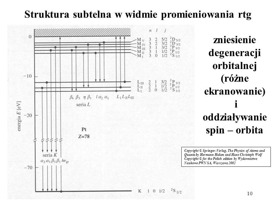 10 Struktura subtelna w widmie promieniowania rtg zniesienie degeneracji orbitalnej (różne ekranowanie) i oddziaływanie spin – orbita Copyright © Spri
