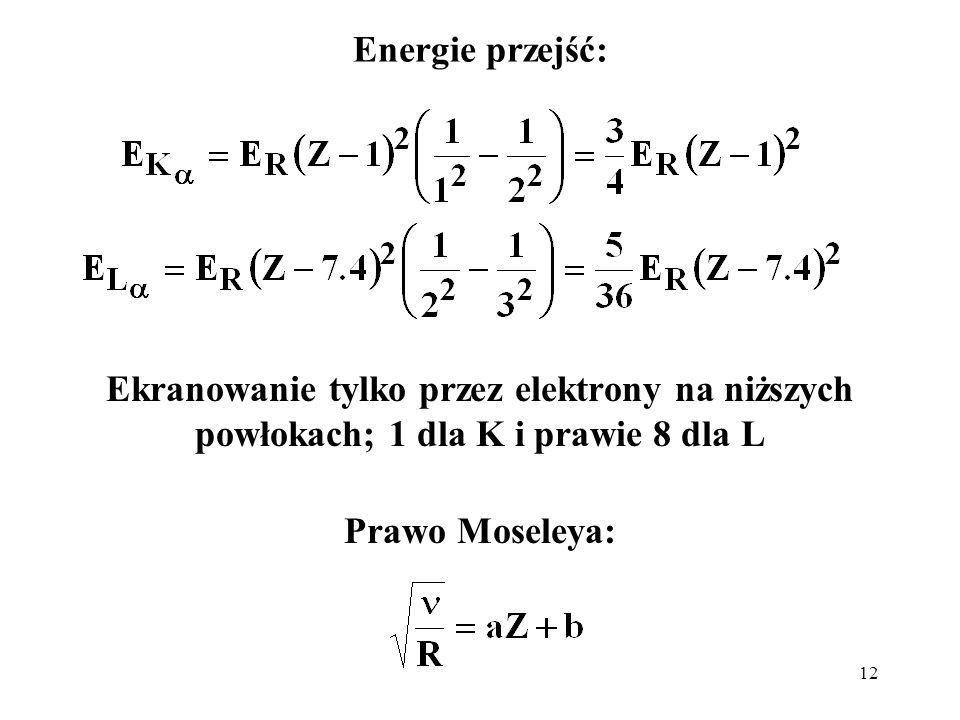 12 Energie przejść: Prawo Moseleya: Ekranowanie tylko przez elektrony na niższych powłokach; 1 dla K i prawie 8 dla L