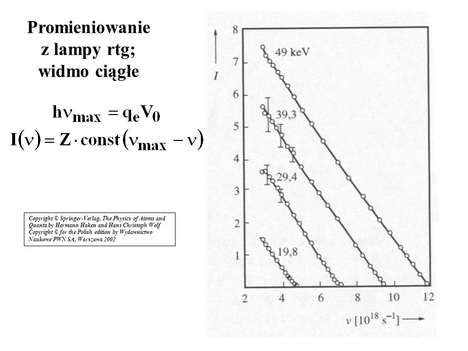 16 Promieniowanie z lampy rtg; widmo ciągłe Copyright © Springer-Verlag, The Physics of Atoms and Quanta by Hermann Haken and Hans Christoph Wolf Copy