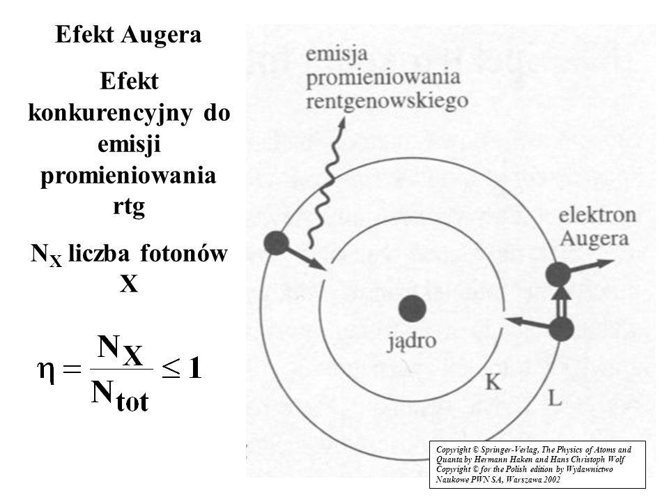 22 Efekt Augera Efekt konkurencyjny do emisji promieniowania rtg N X liczba fotonów X Copyright © Springer-Verlag, The Physics of Atoms and Quanta by