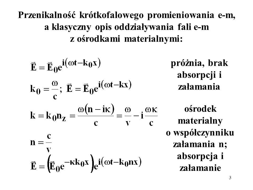 3 Przenikalność krótkofalowego promieniowania e-m, a klasyczny opis oddziaływania fali e-m z ośrodkami materialnymi: próżnia, brak absorpcji i załaman
