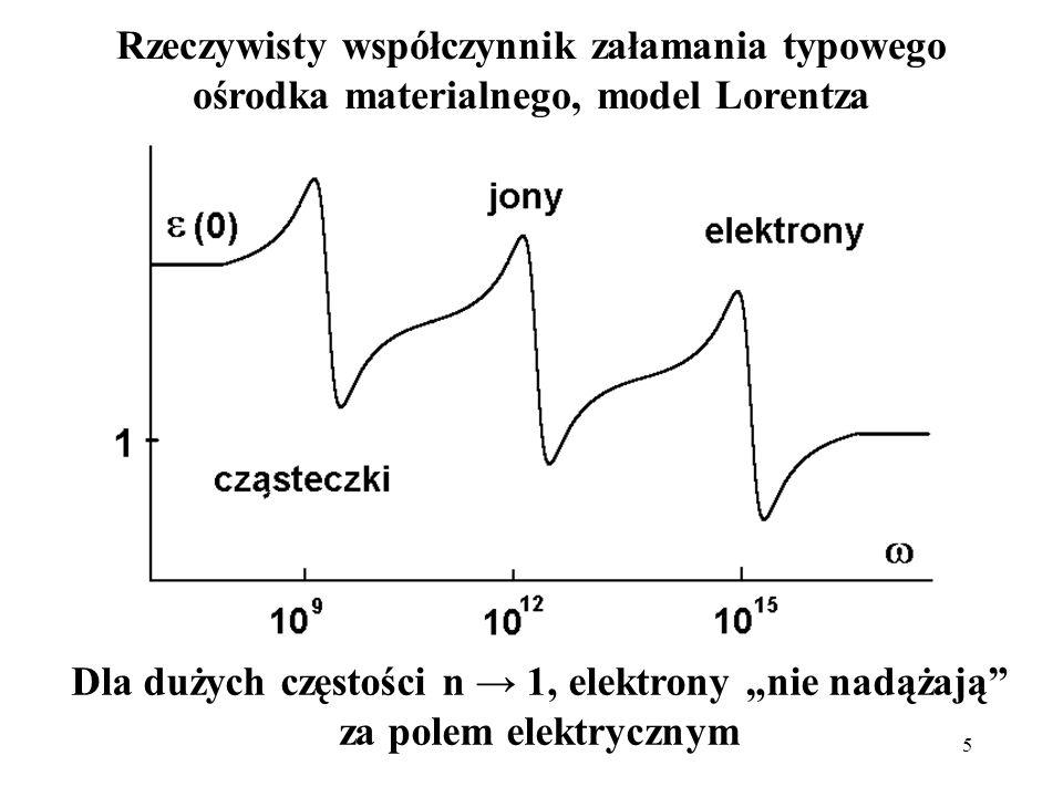 5 Rzeczywisty współczynnik załamania typowego ośrodka materialnego, model Lorentza Dla dużych częstości n 1, elektrony nie nadążają za polem elektrycz