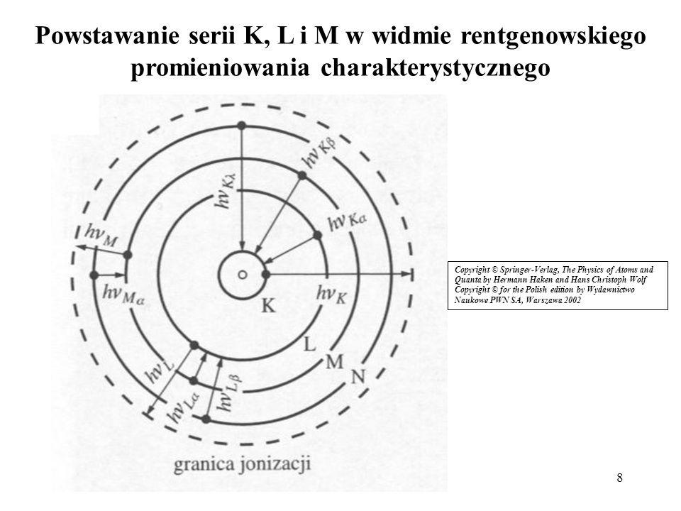 8 Powstawanie serii K, L i M w widmie rentgenowskiego promieniowania charakterystycznego Copyright © Springer-Verlag, The Physics of Atoms and Quanta