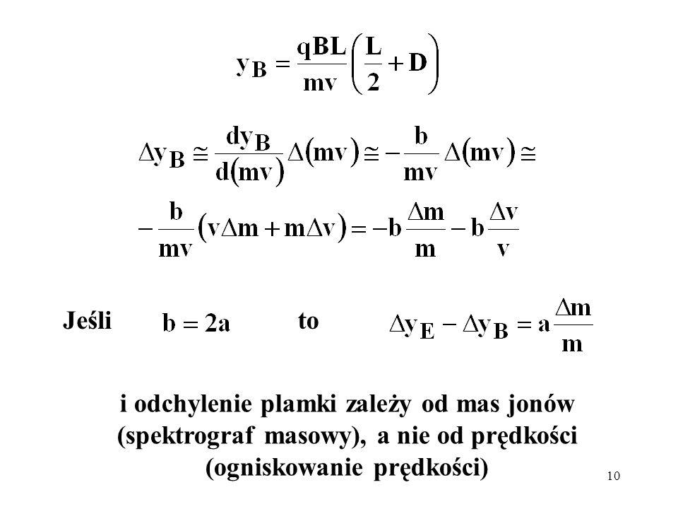 10 Jeślito i odchylenie plamki zależy od mas jonów (spektrograf masowy), a nie od prędkości (ogniskowanie prędkości)