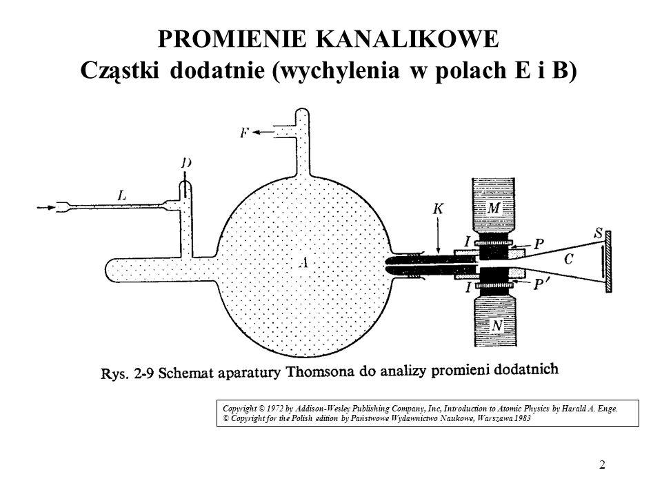 2 PROMIENIE KANALIKOWE Cząstki dodatnie (wychylenia w polach E i B) Copyright © 1972 by Addison-Wesley Publishing Company, Inc, Introduction to Atomic