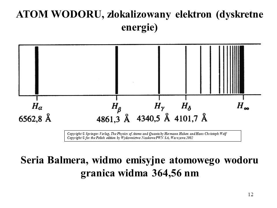 12 ATOM WODORU, zlokalizowany elektron (dyskretne energie) Seria Balmera, widmo emisyjne atomowego wodoru granica widma 364,56 nm Copyright © Springer