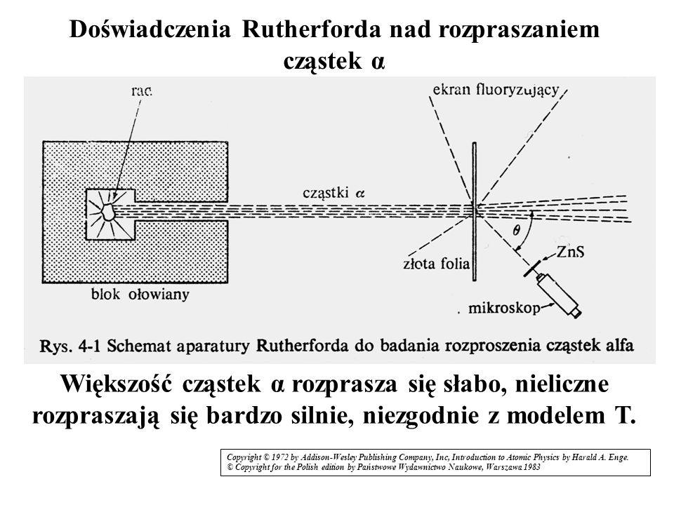 16 Doświadczenia Rutherforda nad rozpraszaniem cząstek α Większość cząstek α rozprasza się słabo, nieliczne rozpraszają się bardzo silnie, niezgodnie