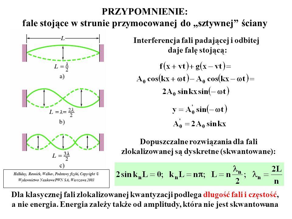 5 Lokalizacja fal materii (elektronu) Bieżącą falę harmoniczną w strunie: można, korzystając z równości Eulera: przedstawić w zapisie rzeczywistym lub zespolonym: Dla fal materii (funkcji falowej) znaczenie ma zarówno część rzeczywista jak i urojona.