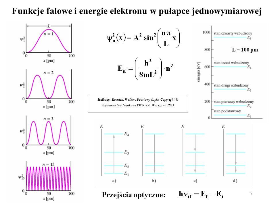 7 Funkcje falowe i energie elektronu w pułapce jednowymiarowej Halliday, Resnick, Walker, Podstawy fizyki, Copyright © Wydawnictwo Naukowe PWN SA, War