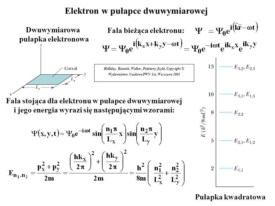9 Elektron w pułapce dwuwymiarowej Dwuwymiarowa pułapka elektronowa Halliday, Resnick, Walker, Podstawy fizyki, Copyright © Wydawnictwo Naukowe PWN SA
