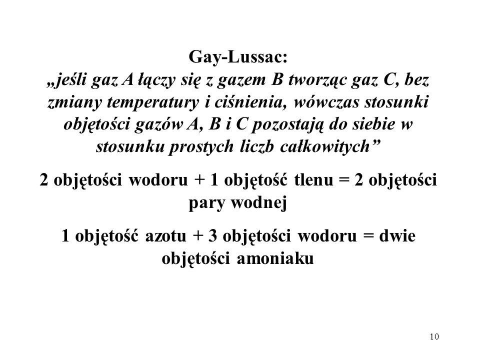 10 Gay-Lussac: jeśli gaz A łączy się z gazem B tworząc gaz C, bez zmiany temperatury i ciśnienia, wówczas stosunki objętości gazów A, B i C pozostają
