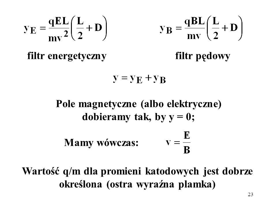 23 filtr energetyczny filtr pędowy Pole magnetyczne (albo elektryczne) dobieramy tak, by y = 0; Wartość q/m dla promieni katodowych jest dobrze określ