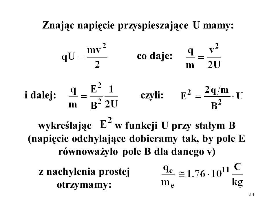 24 Znając napięcie przyspieszające U mamy: co daje: i dalej: wykreślając w funkcji U przy stałym B (napięcie odchylające dobieramy tak, by pole E równ