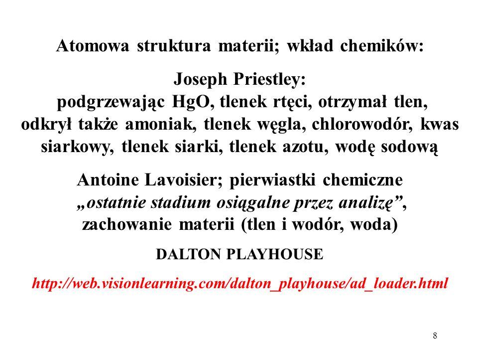 8 Atomowa struktura materii; wkład chemików: Joseph Priestley: podgrzewając HgO, tlenek rtęci, otrzymał tlen, odkrył także amoniak, tlenek węgla, chlo