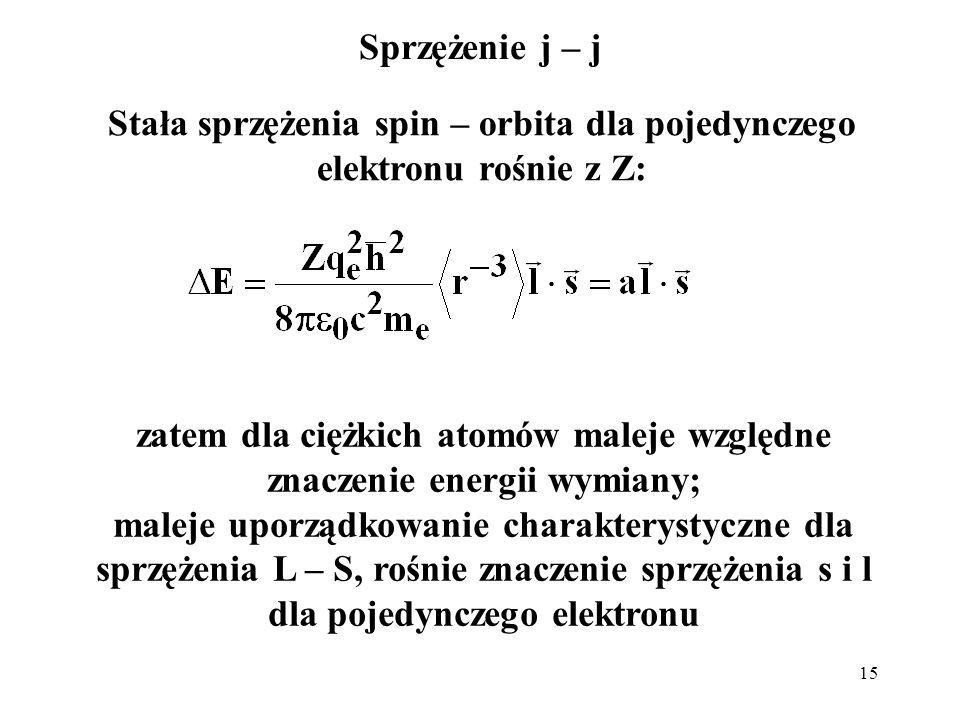 15 Sprzężenie j – j Stała sprzężenia spin – orbita dla pojedynczego elektronu rośnie z Z: zatem dla ciężkich atomów maleje względne znaczenie energii