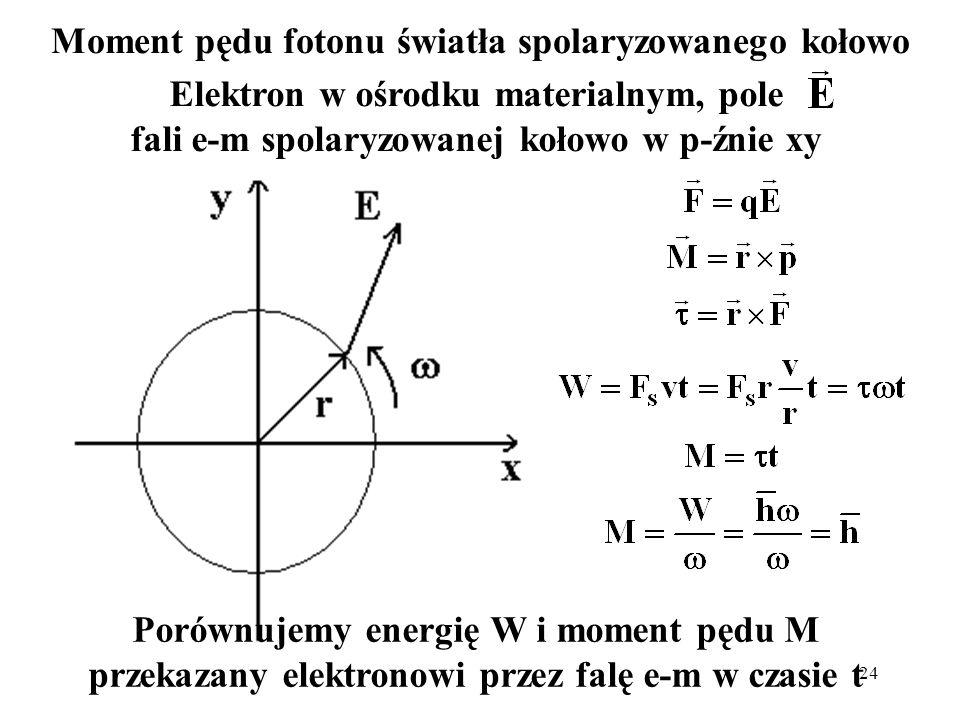 24 / Moment pędu fotonu światła spolaryzowanego kołowo Elektron w ośrodku materialnym, pole fali e-m spolaryzowanej kołowo w p-źnie xy Porównujemy ene