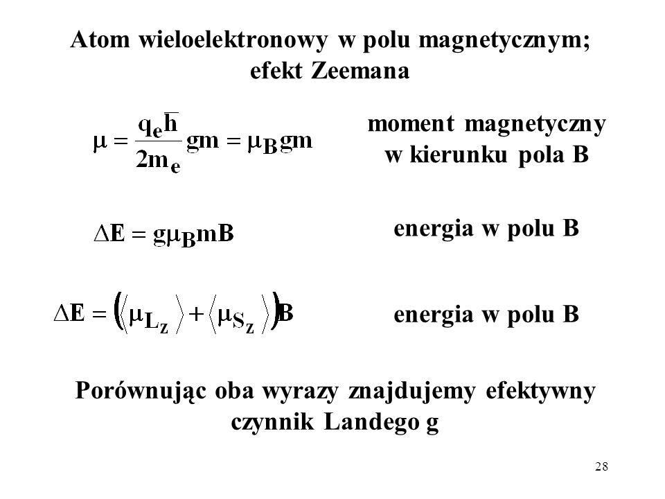 28 Atom wieloelektronowy w polu magnetycznym; efekt Zeemana moment magnetyczny w kierunku pola B energia w polu B Porównując oba wyrazy znajdujemy efe