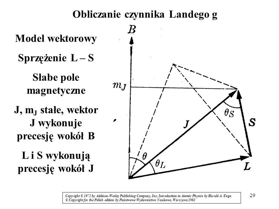 29 Obliczanie czynnika Landego g Model wektorowy Sprzężenie L – S Słabe pole magnetyczne J, m J stałe, wektor J wykonuje precesję wokół B L i S wykonu