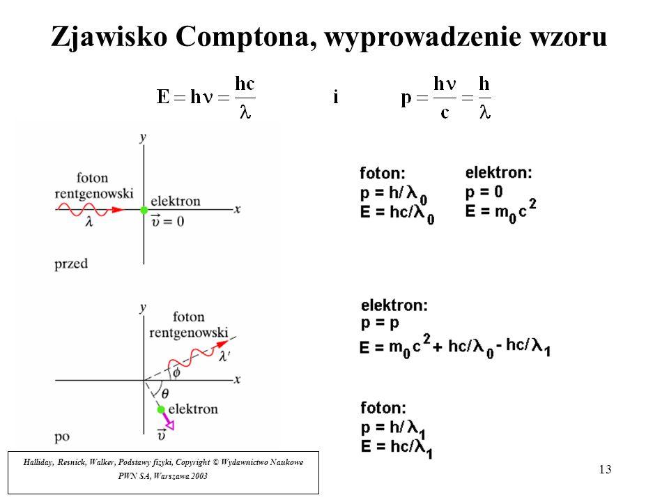 13 Zjawisko Comptona, wyprowadzenie wzoru Halliday, Resnick, Walker, Podstawy fizyki, Copyright © Wydawnictwo Naukowe PWN SA, Warszawa 2003