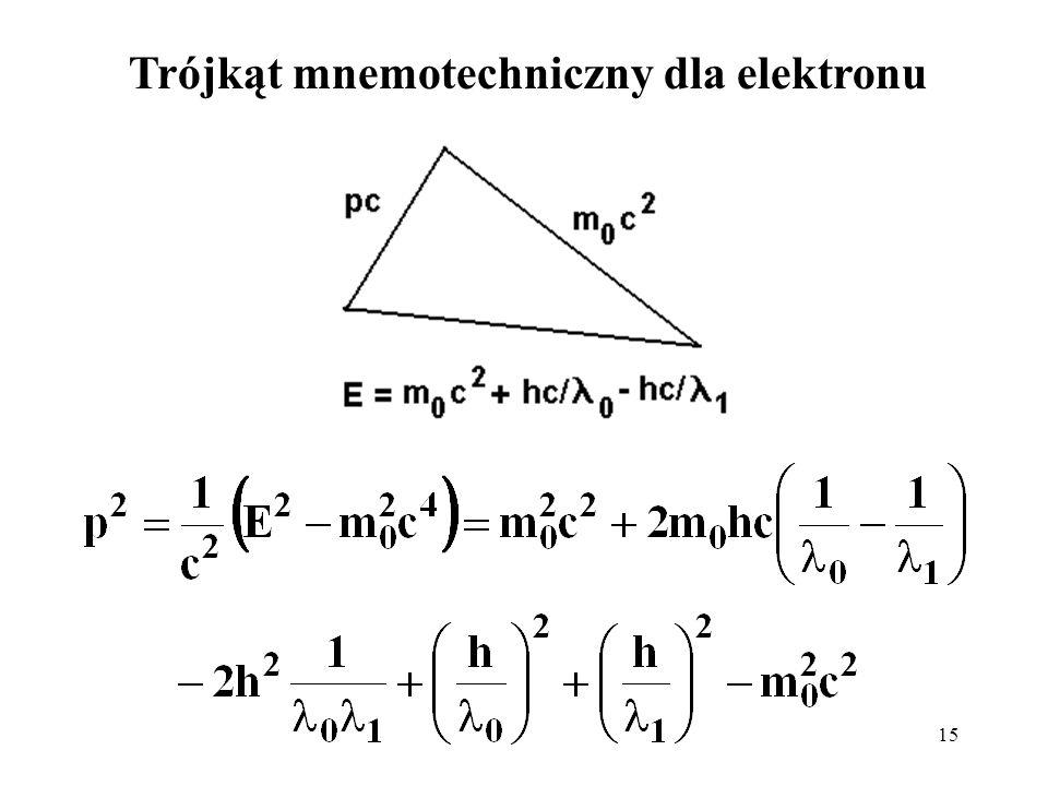 15 Trójkąt mnemotechniczny dla elektronu