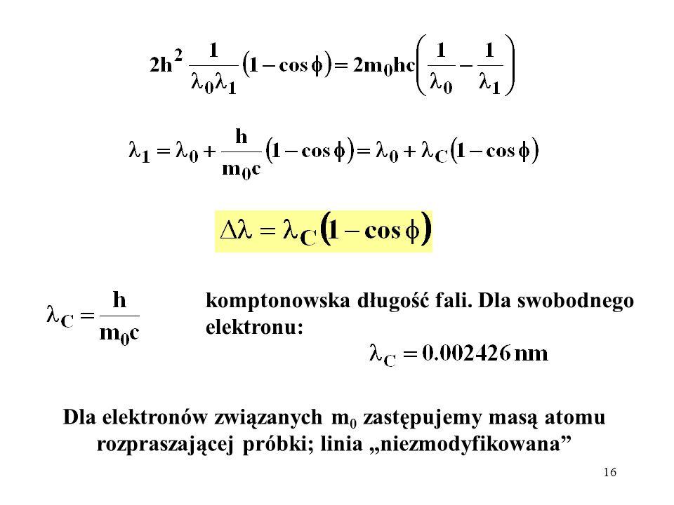 16 komptonowska długość fali. Dla swobodnego elektronu: Dla elektronów związanych m 0 zastępujemy masą atomu rozpraszającej próbki; linia niezmodyfiko