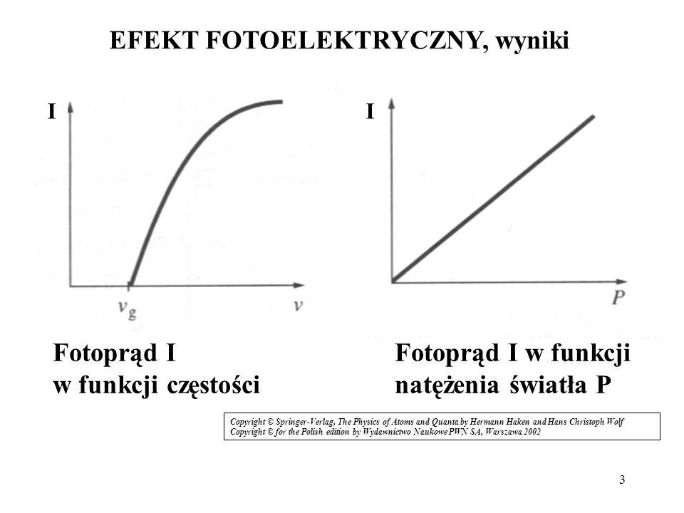 3 EFEKT FOTOELEKTRYCZNY, wyniki Fotoprąd I Fotoprąd I w funkcji w funkcji częstościnatężenia światła P Copyright © Springer-Verlag, The Physics of Ato