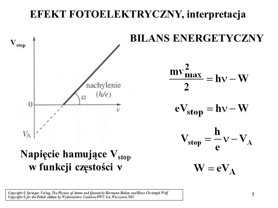 5 EFEKT FOTOELEKTRYCZNY, interpretacja Napięcie hamujące V stop w funkcji częstości ν BILANS ENERGETYCZNY Copyright © Springer-Verlag, The Physics of