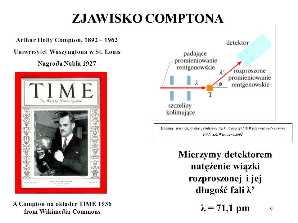 9 ZJAWISKO COMPTONA Mierzymy detektorem natężenie wiązki rozproszonej i jej długość fali λ λ = 71,1 pm Halliday, Resnick, Walker, Podstawy fizyki, Cop