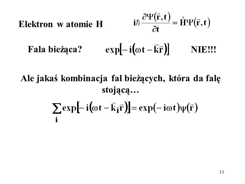 13 Fala bieżąca? Elektron w atomie H NIE!!! Ale jakaś kombinacja fal bieżących, która da falę stojącą…