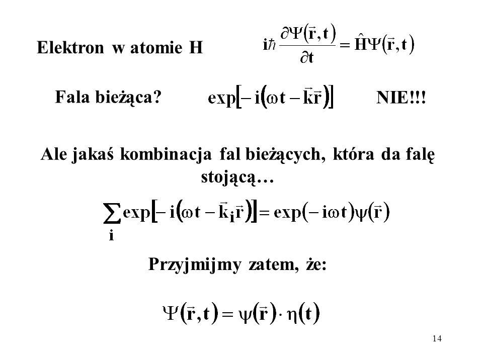 14 Fala bieżąca? Elektron w atomie H NIE!!! Ale jakaś kombinacja fal bieżących, która da falę stojącą… Przyjmijmy zatem, że: