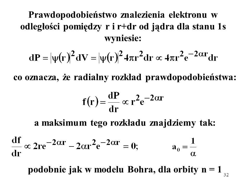 32 Prawdopodobieństwo znalezienia elektronu w odległości pomiędzy r i r+dr od jądra dla stanu 1s wyniesie: co oznacza, że radialny rozkład prawdopodob
