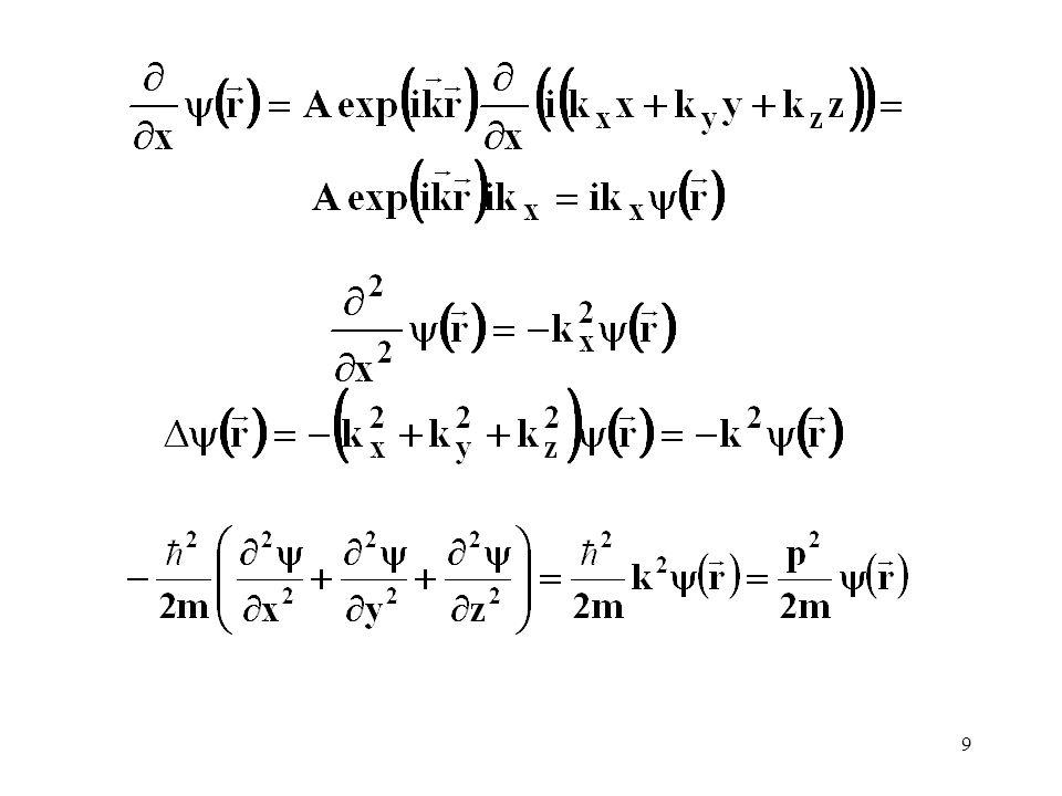 30 Jako próbne rozwiązanie wstawimy funkcję: Równanie to będzie spełnione tylko wtedy gdy: