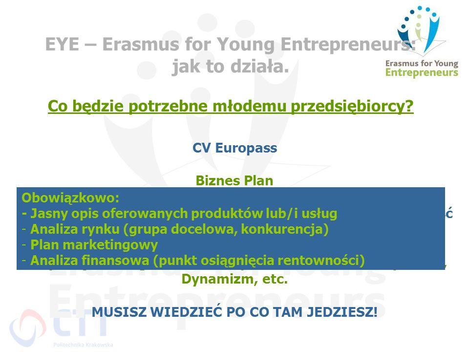 EYE – Erasmus for Young Entrepreneurs: jak to działa. Co będzie potrzebne młodemu przedsiębiorcy? CV Europass Biznes Plan Gotowość pokrycia kosztów po
